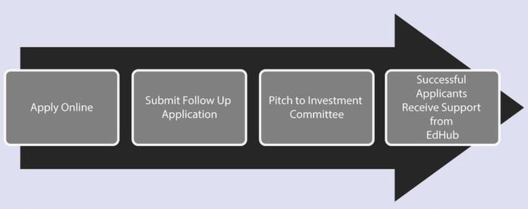 application-arrow.jpg
